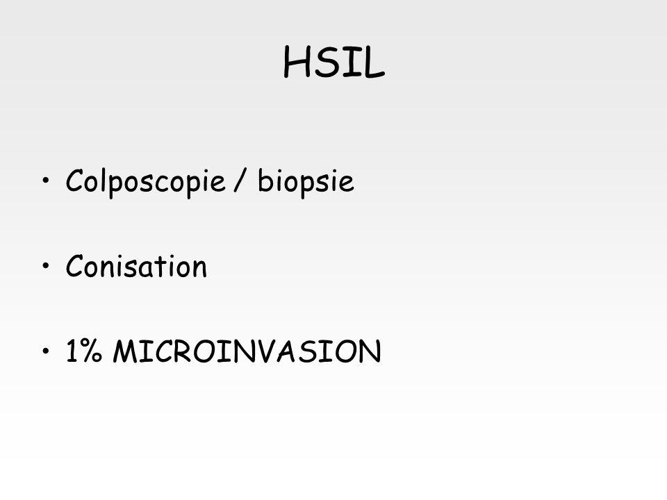 HSIL Colposcopie / biopsie Conisation 1% MICROINVASION