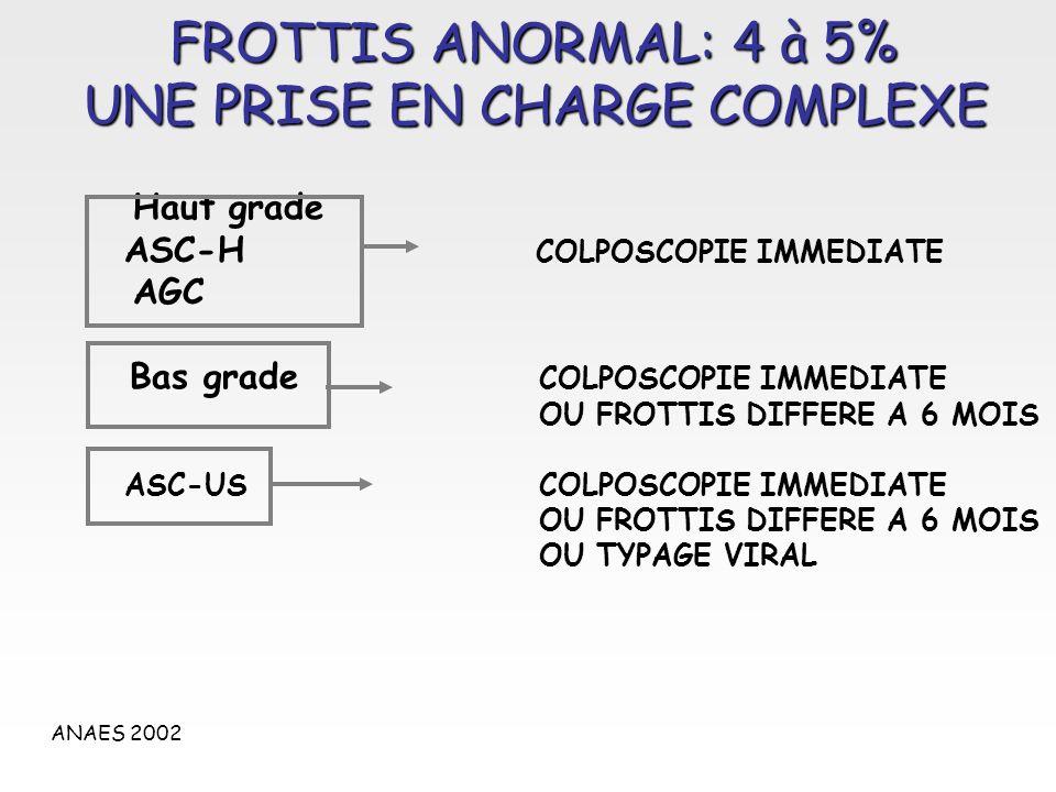 FROTTIS ANORMAL: 4 à 5% UNE PRISE EN CHARGE COMPLEXE