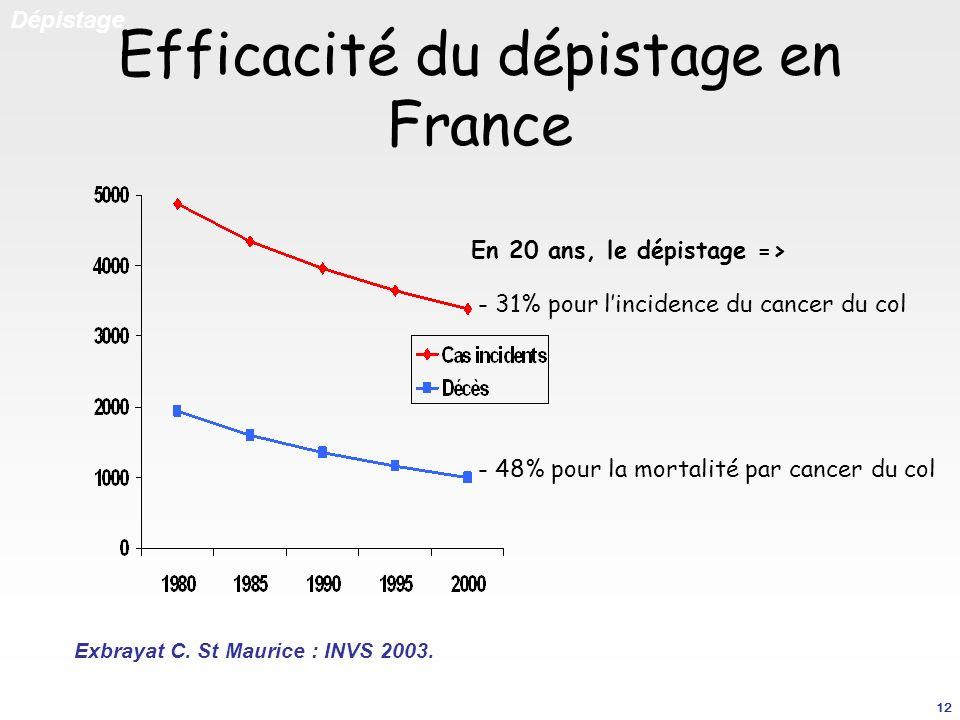 Efficacité du dépistage en France
