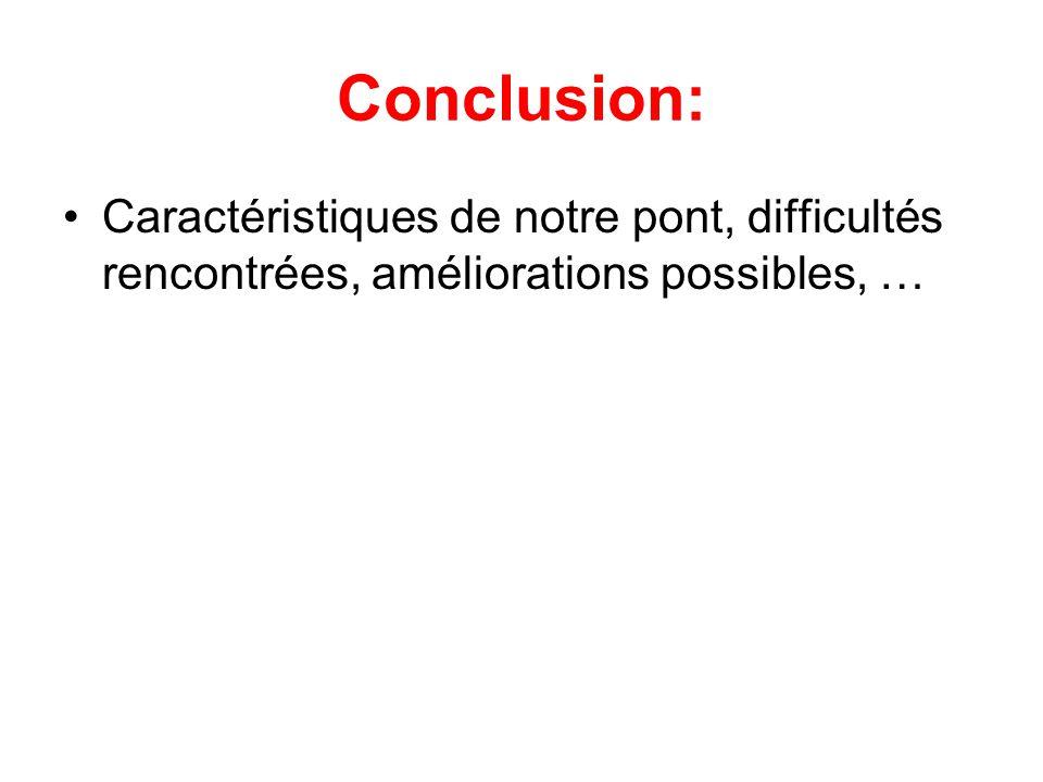 Conclusion: Caractéristiques de notre pont, difficultés rencontrées, améliorations possibles, …