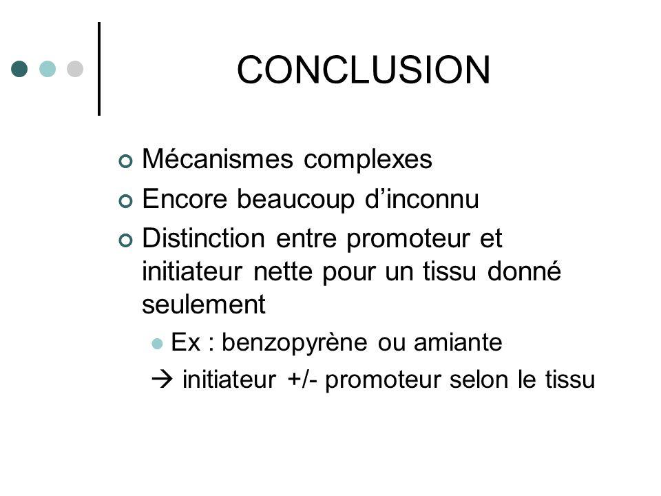 CONCLUSION Mécanismes complexes Encore beaucoup d'inconnu