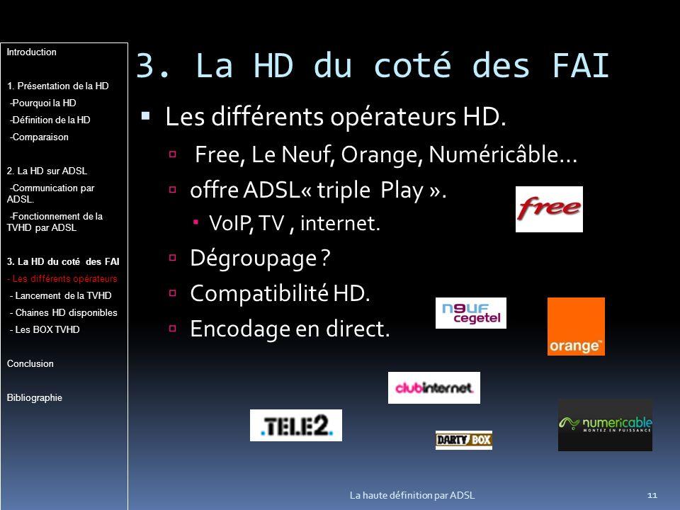 3. La HD du coté des FAI Les différents opérateurs HD.