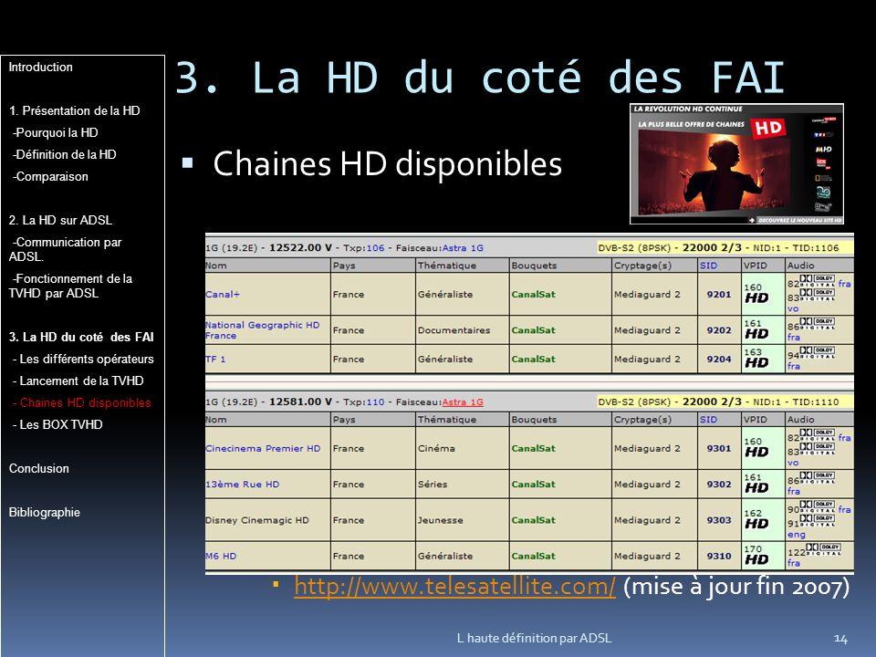 3. La HD du coté des FAI Chaines HD disponibles