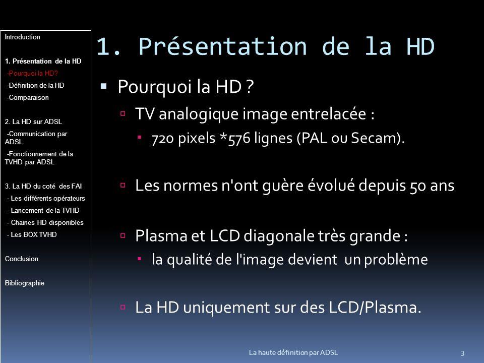 1. Présentation de la HD Pourquoi la HD