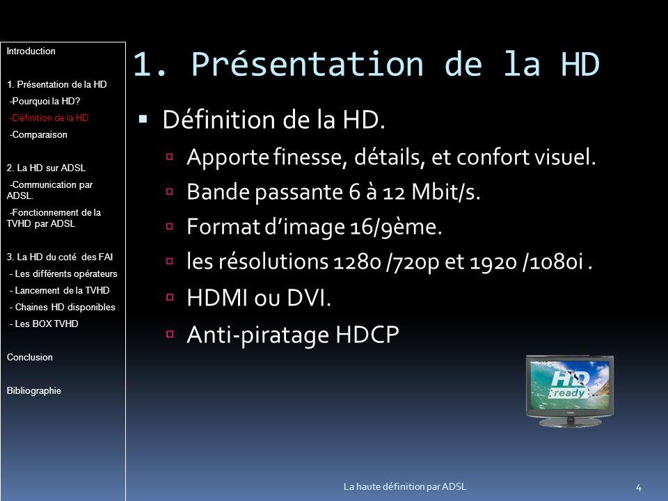 1. Présentation de la HD Définition de la HD. HDMI ou DVI.