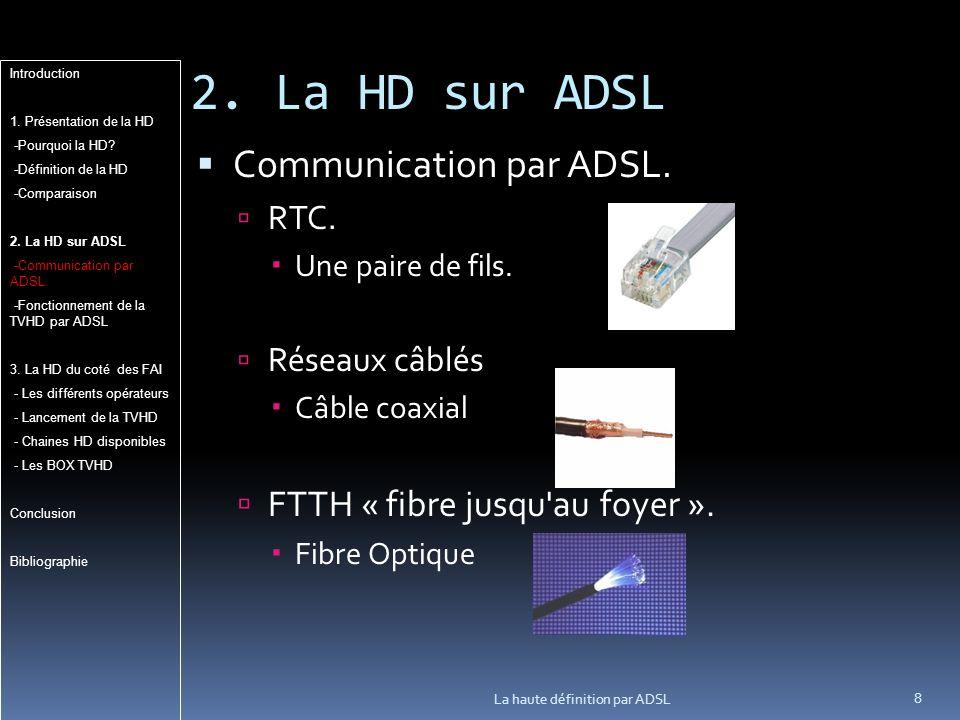 2. La HD sur ADSL Communication par ADSL.