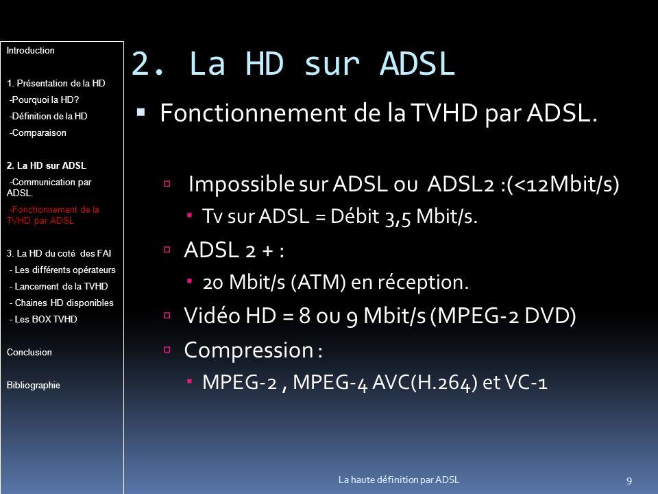2. La HD sur ADSL Fonctionnement de la TVHD par ADSL.