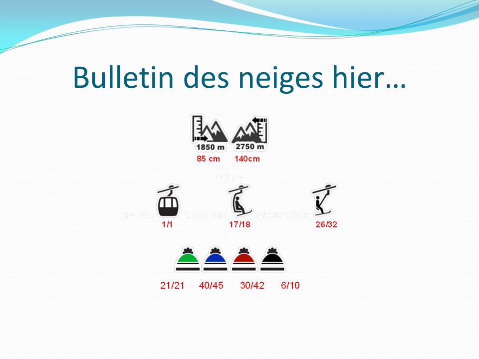 Bulletin des neiges hier…