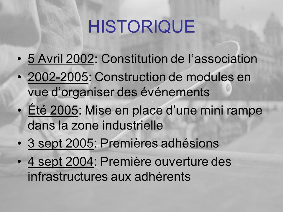 HISTORIQUE 5 Avril 2002: Constitution de l'association