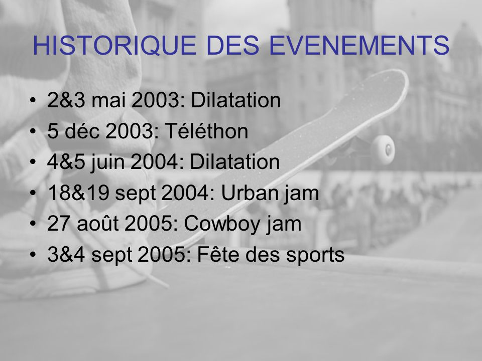 HISTORIQUE DES EVENEMENTS