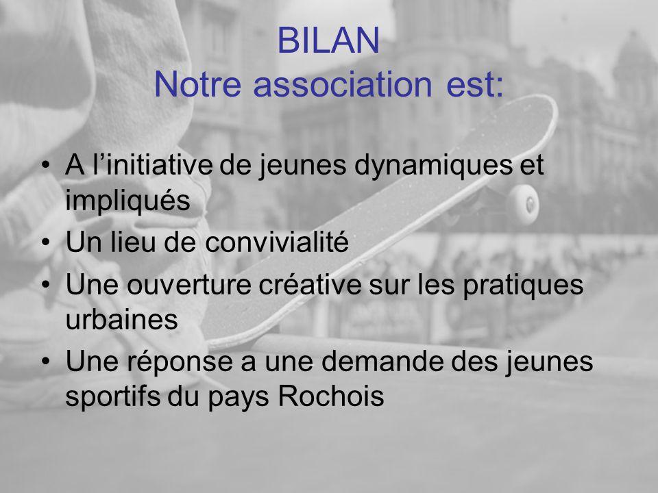 BILAN Notre association est: