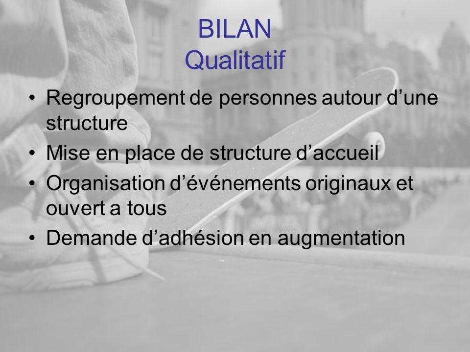 BILAN Qualitatif Regroupement de personnes autour d'une structure