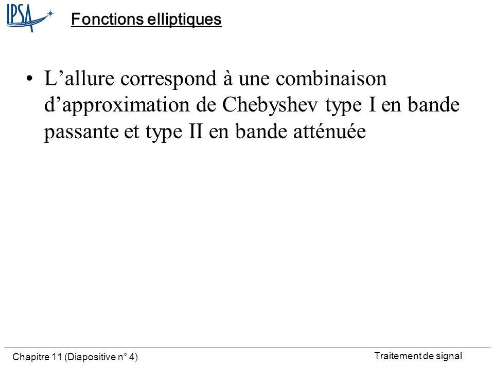 Fonctions elliptiques
