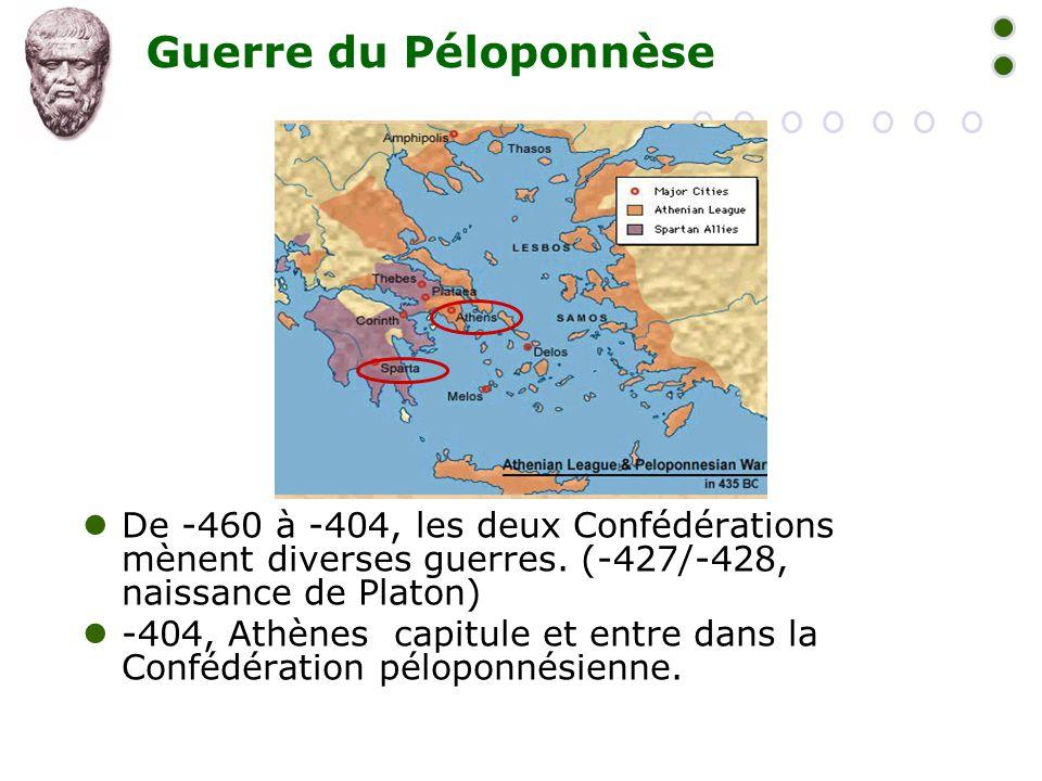 Guerre du Péloponnèse De -460 à -404, les deux Confédérations mènent diverses guerres. (-427/-428, naissance de Platon)