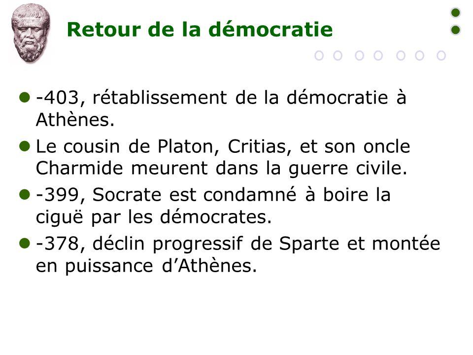 Retour de la démocratie