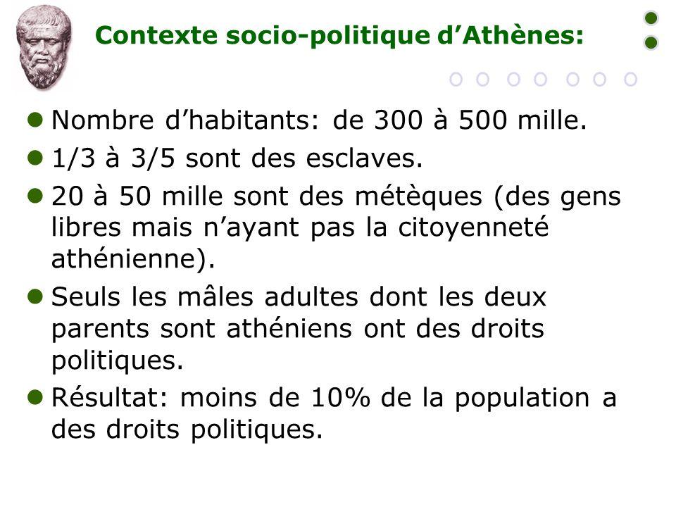 Contexte socio-politique d'Athènes: