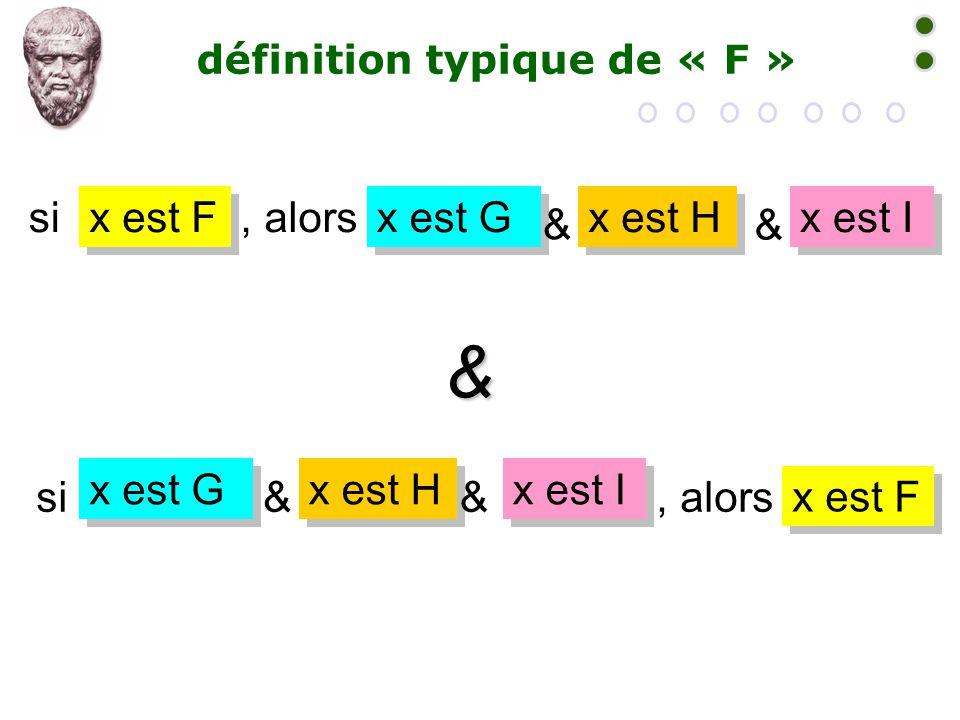 définition typique de « F »