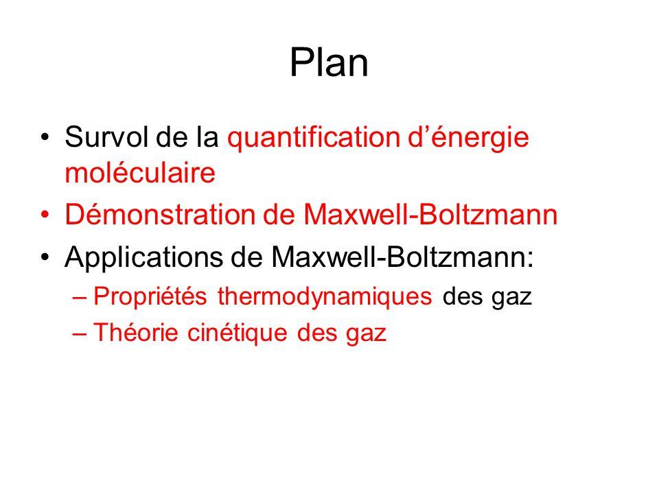 Plan Survol de la quantification d'énergie moléculaire