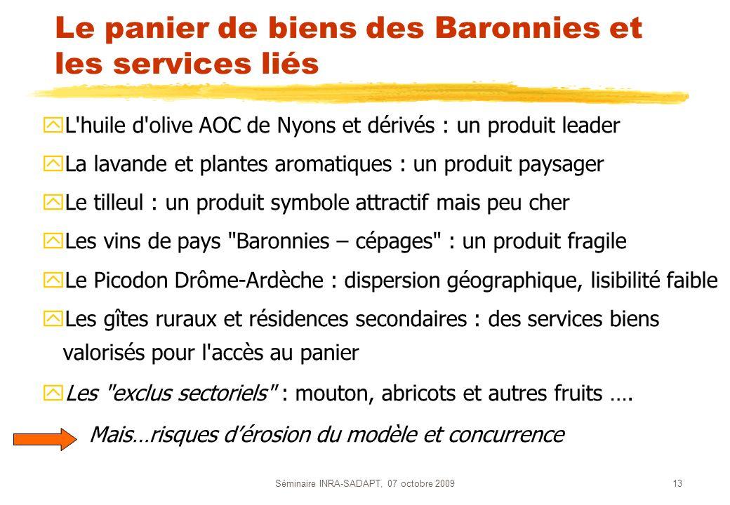 Le panier de biens des Baronnies et les services liés