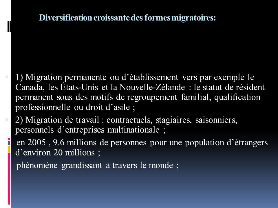 Diversification croissante des formes migratoires: