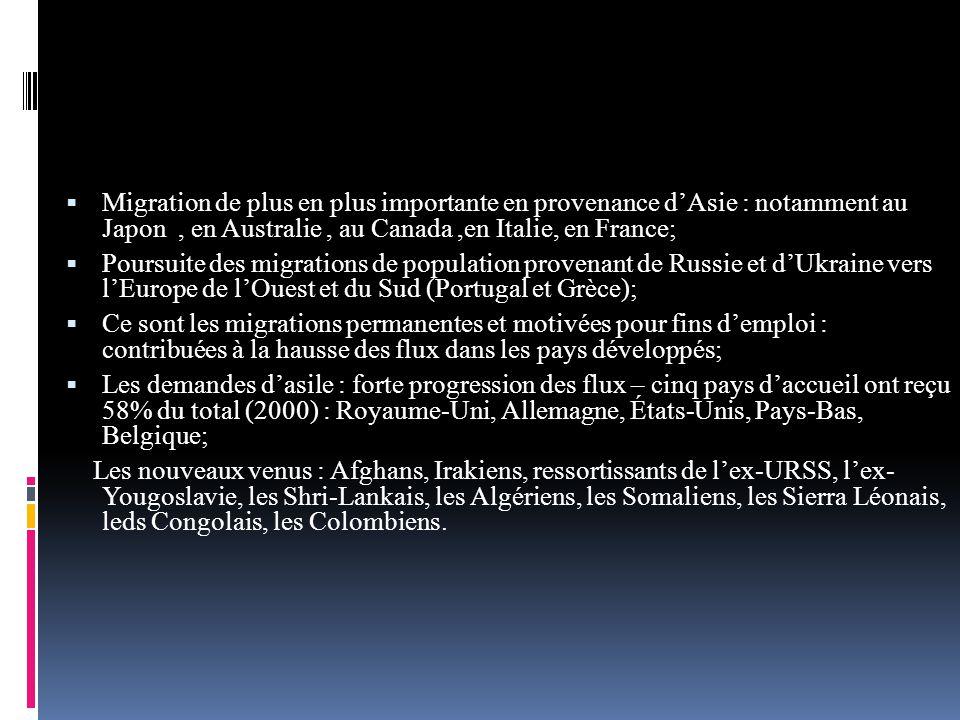 Migration de plus en plus importante en provenance d'Asie : notamment au Japon , en Australie , au Canada ,en Italie, en France;