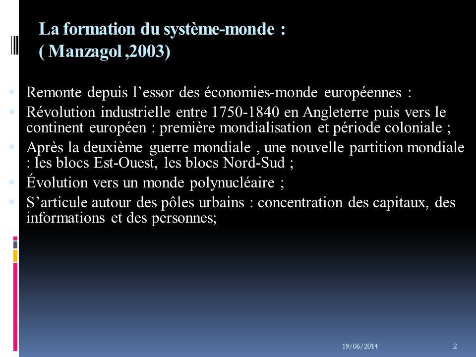 La formation du système-monde : ( Manzagol ,2003)