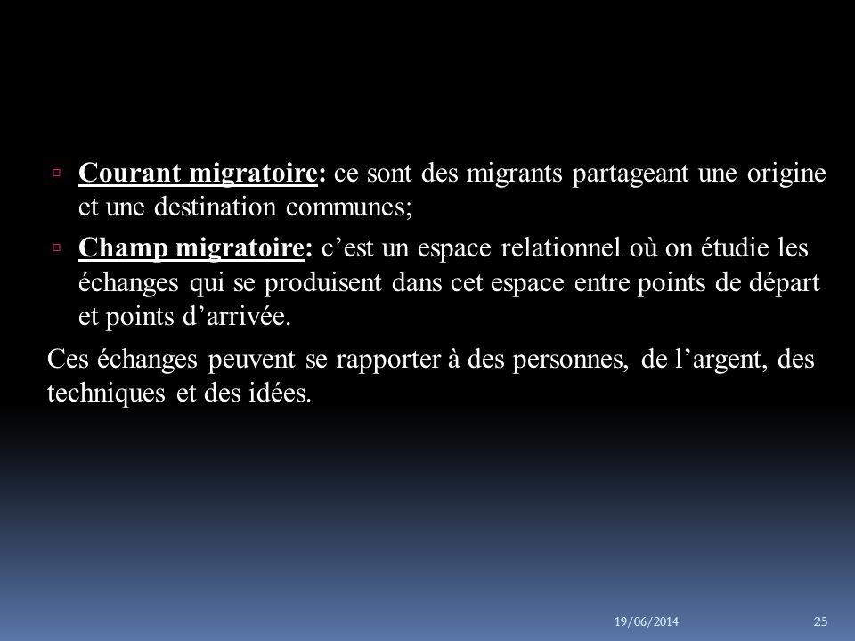 Courant migratoire: ce sont des migrants partageant une origine et une destination communes;