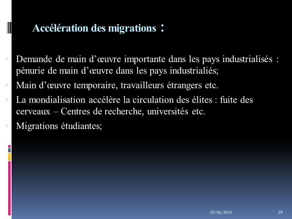 Accélération des migrations :