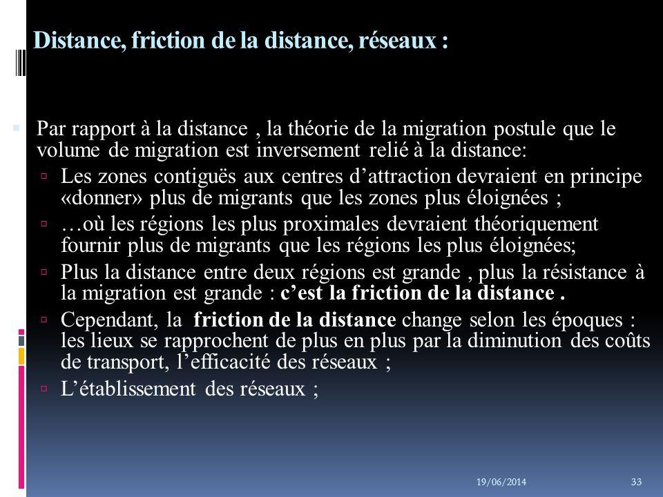Distance, friction de la distance, réseaux :