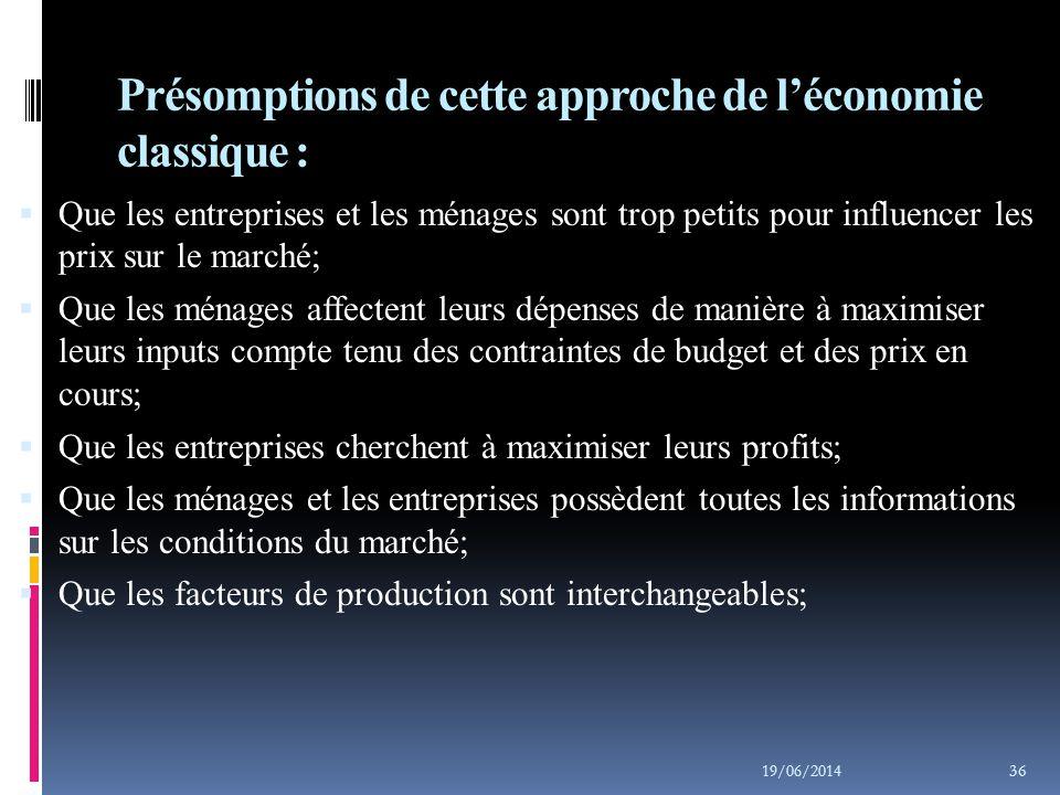 Présomptions de cette approche de l'économie classique :