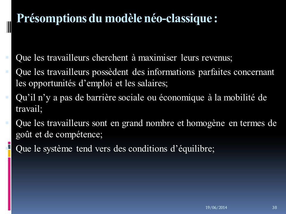 Présomptions du modèle néo-classique :