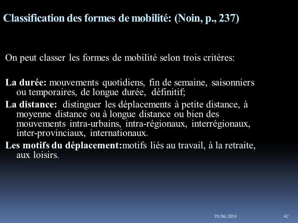 Classification des formes de mobilité: (Noin, p., 237)