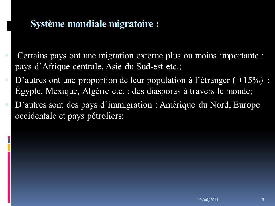 Système mondiale migratoire :