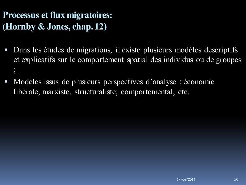 Processus et flux migratoires: (Hornby & Jones, chap. 12)