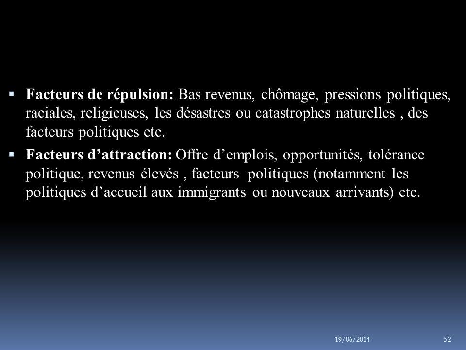Facteurs de répulsion: Bas revenus, chômage, pressions politiques, raciales, religieuses, les désastres ou catastrophes naturelles , des facteurs politiques etc.
