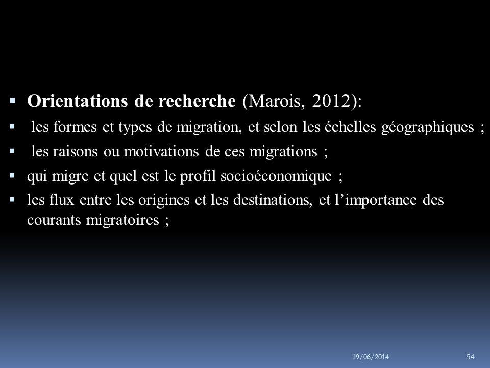 Orientations de recherche (Marois, 2012):