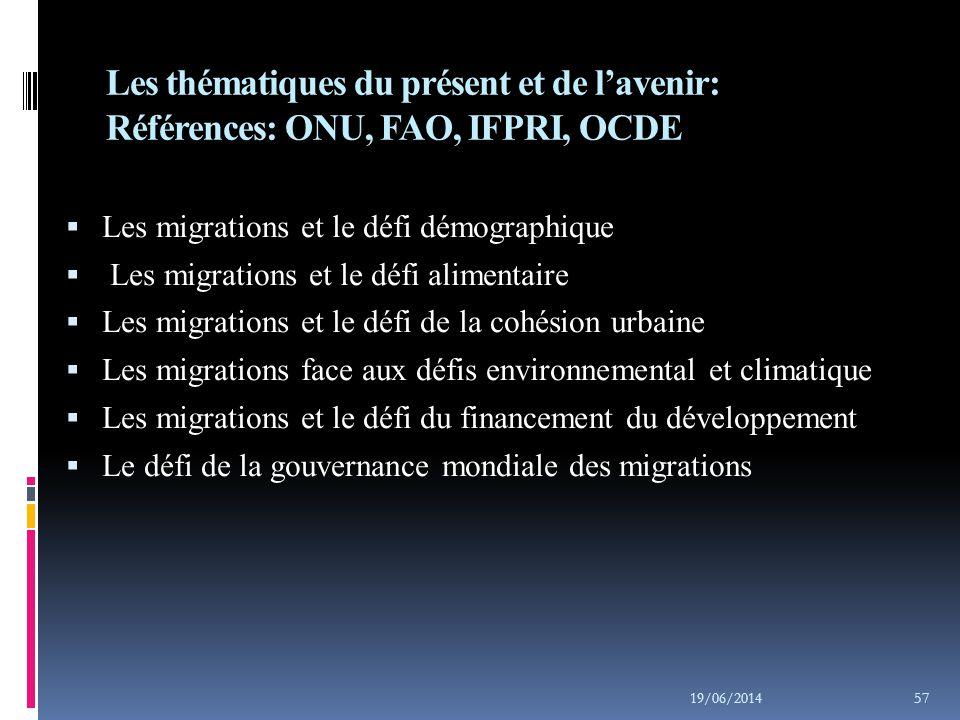Les thématiques du présent et de l'avenir: Références: ONU, FAO, IFPRI, OCDE