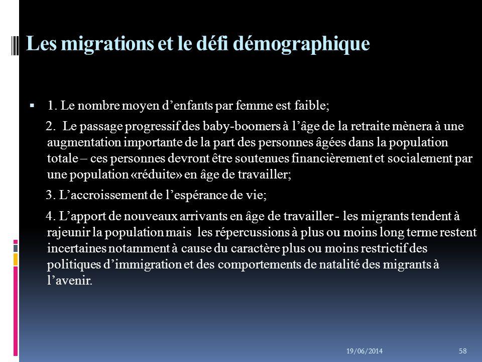Les migrations et le défi démographique