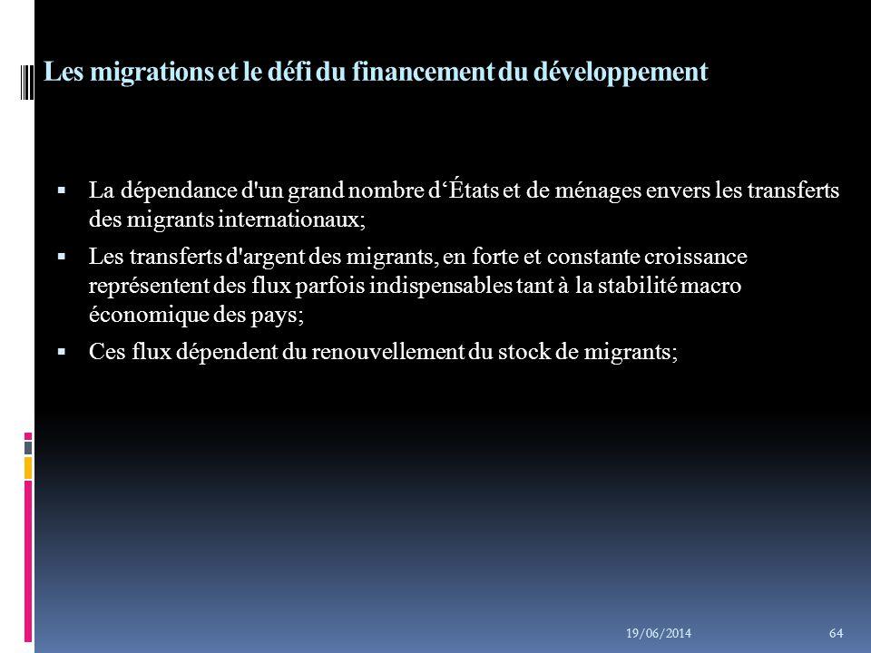 Les migrations et le défi du financement du développement