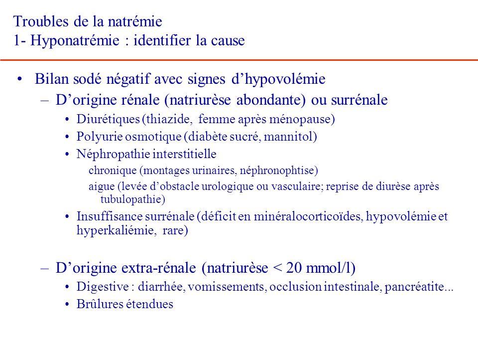 Troubles de la natrémie 1- Hyponatrémie : identifier la cause