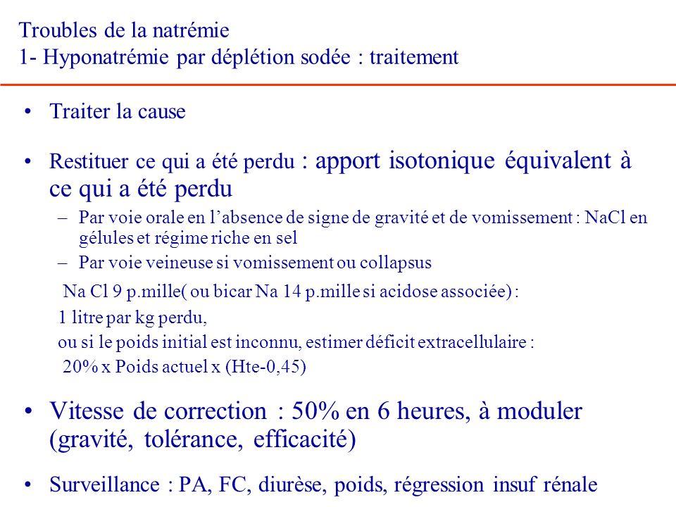 Troubles de la natrémie 1- Hyponatrémie par déplétion sodée : traitement