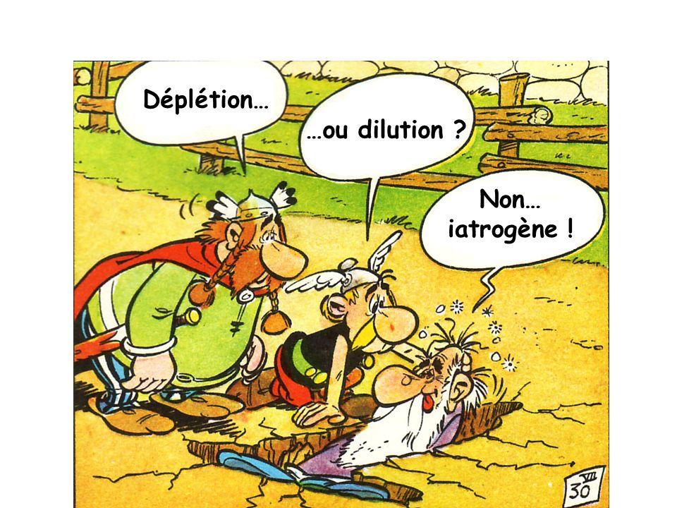 Déplétion… …ou dilution Non… iatrogène !