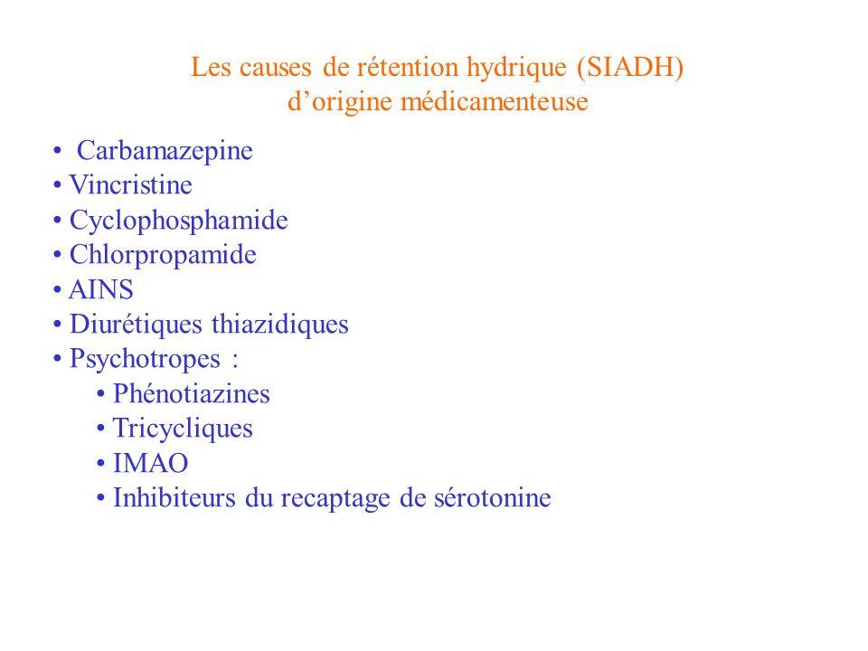 Les causes de rétention hydrique (SIADH) d'origine médicamenteuse