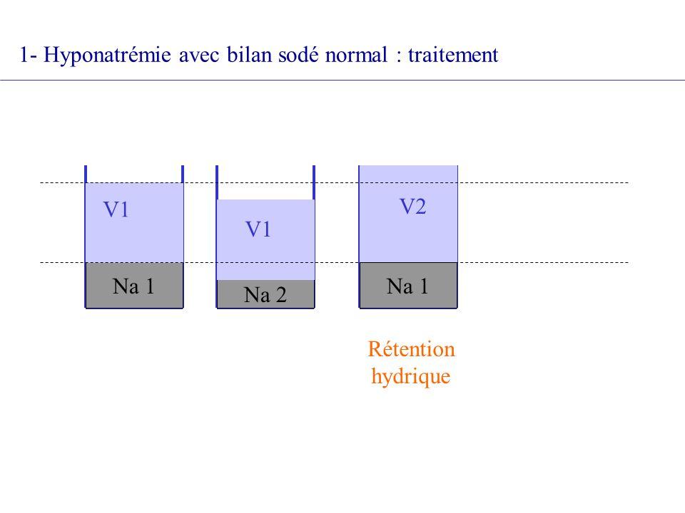 1- Hyponatrémie avec bilan sodé normal : traitement