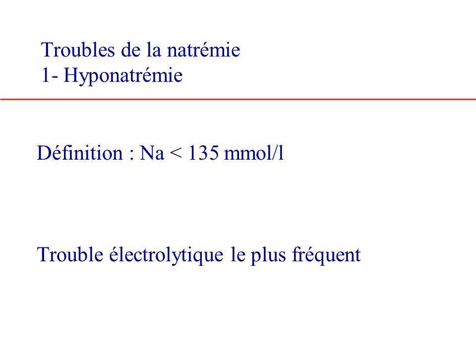 Troubles de la natrémie 1- Hyponatrémie