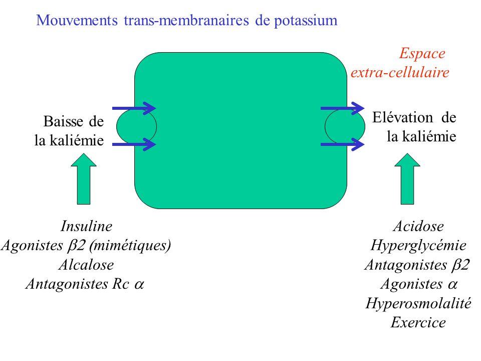 Agonistes b2 (mimétiques)