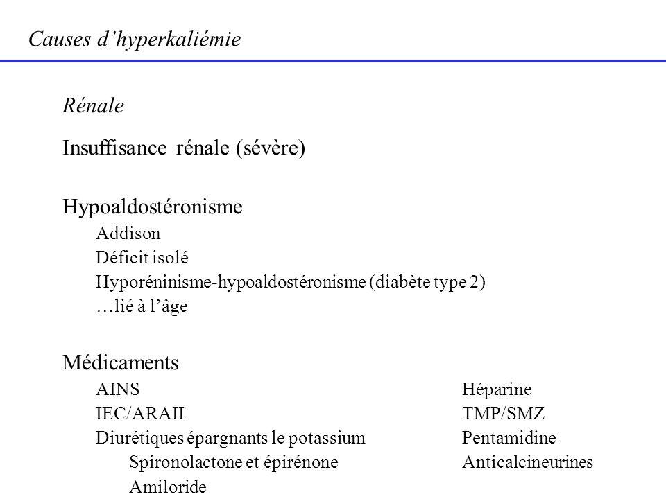 Causes d'hyperkaliémie
