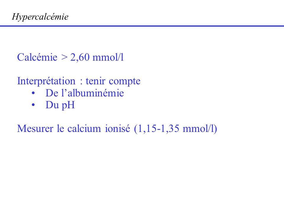 Interprétation : tenir compte De l'albuminémie Du pH