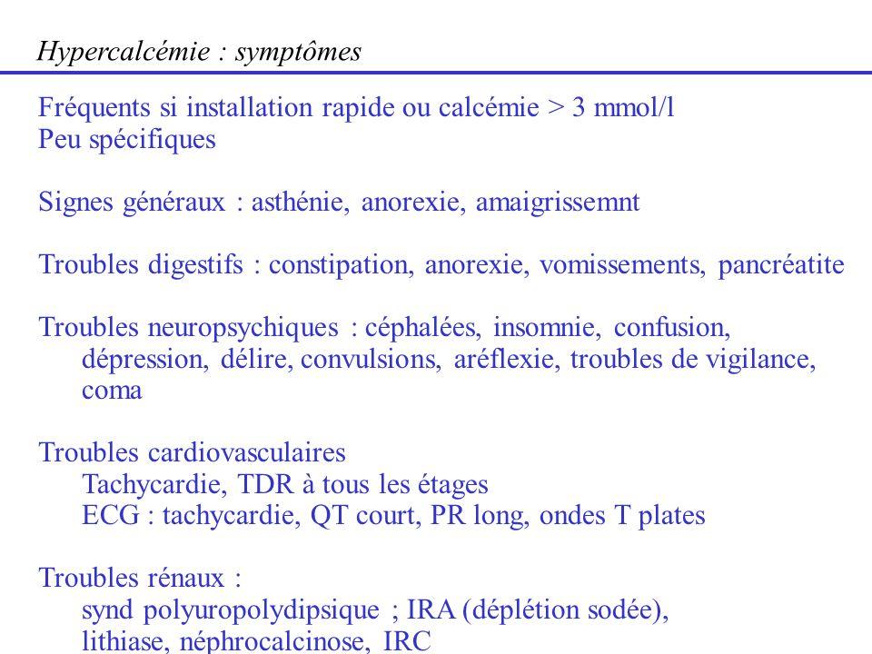 Hypercalcémie : symptômes