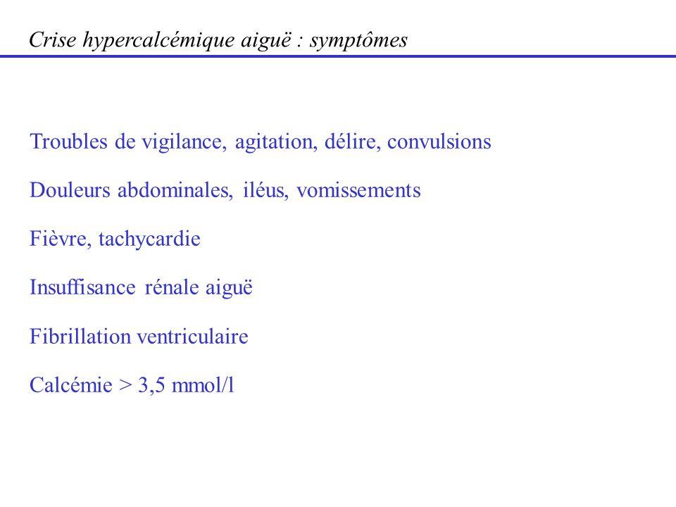 Crise hypercalcémique aiguë : symptômes